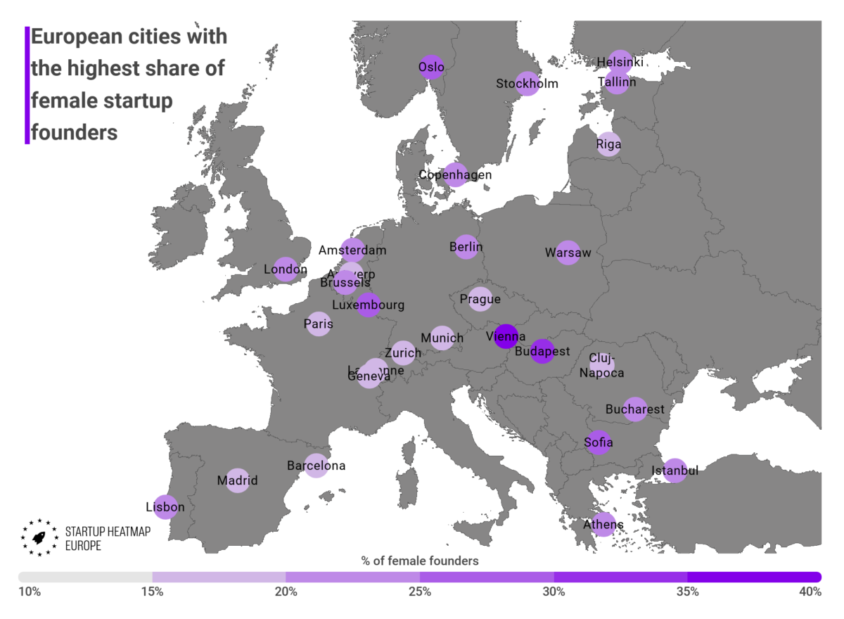 European cities ranking female founders